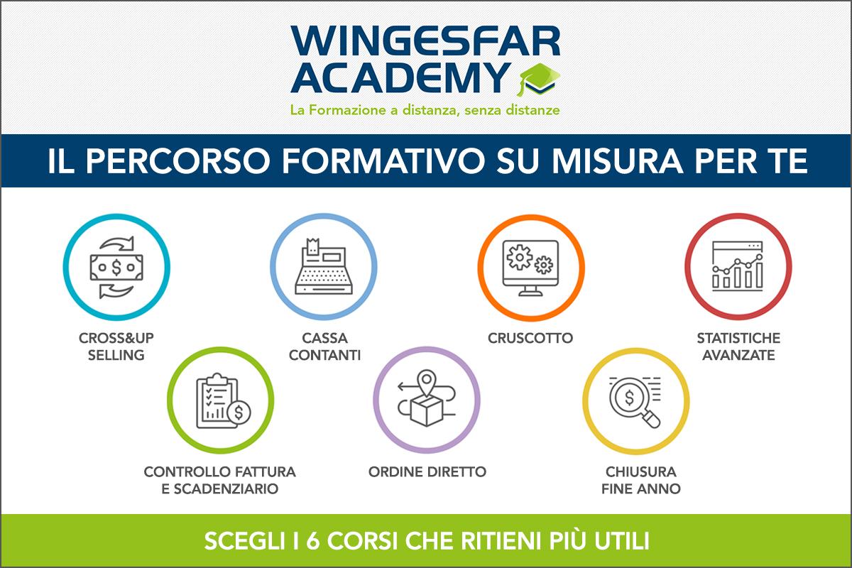 Wingesfar Academy