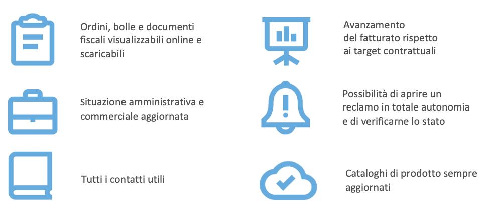 portale-clienti-corman